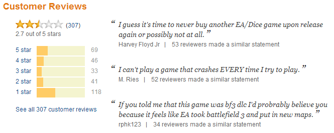 bf4-reviews